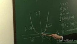Задачи на степенные функции y=x<sup>(n)</sup> (где n принадлежит N)