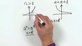 Урок 2. Показательные неравенства. Системы показательных уравнений и неравенств. Теория