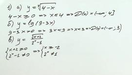 Урок 12. Функции и их свойства. Практика