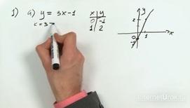 Урок 13. Построение и преобразование графиков функций. Обзор графиков основных функций. Практика