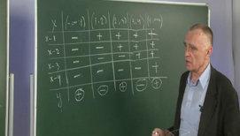 Рациональные неравенства и эскизы графиков функций