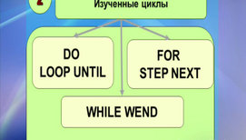Циклы FOR STEP NEXT, DO WHILE LOOP, WHILE WEND