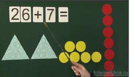 Приёмы вычисления для случаев 26 +7, 35 - 7