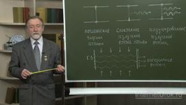 Физические основы работы лазеров. Применение лазеров