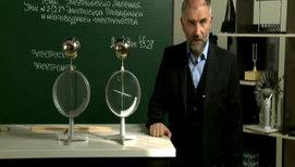 Электроскоп. Проводники и непроводники электричества