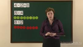 Связь между умножением и делением. Периметр квадрата