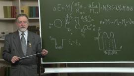 Деление ядер урана. Цепные ядерные реакции. Ядерный реактор. Перспективы развития ядерной энергетики