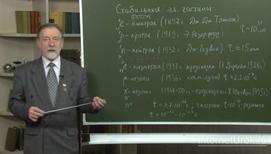 Элементарные частицы. Античастицы. Кварки