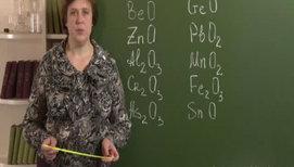 Амфотерные оксиды и гидроксиды