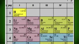 Описание элемента по положению в Периодической системе элементов Д.И. Менделеева