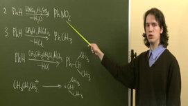 Ароматические углеводороды. Химические свойства